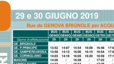 Photo of Linea Genova – Ovada – Acqui Terme modifiche circolazione treni